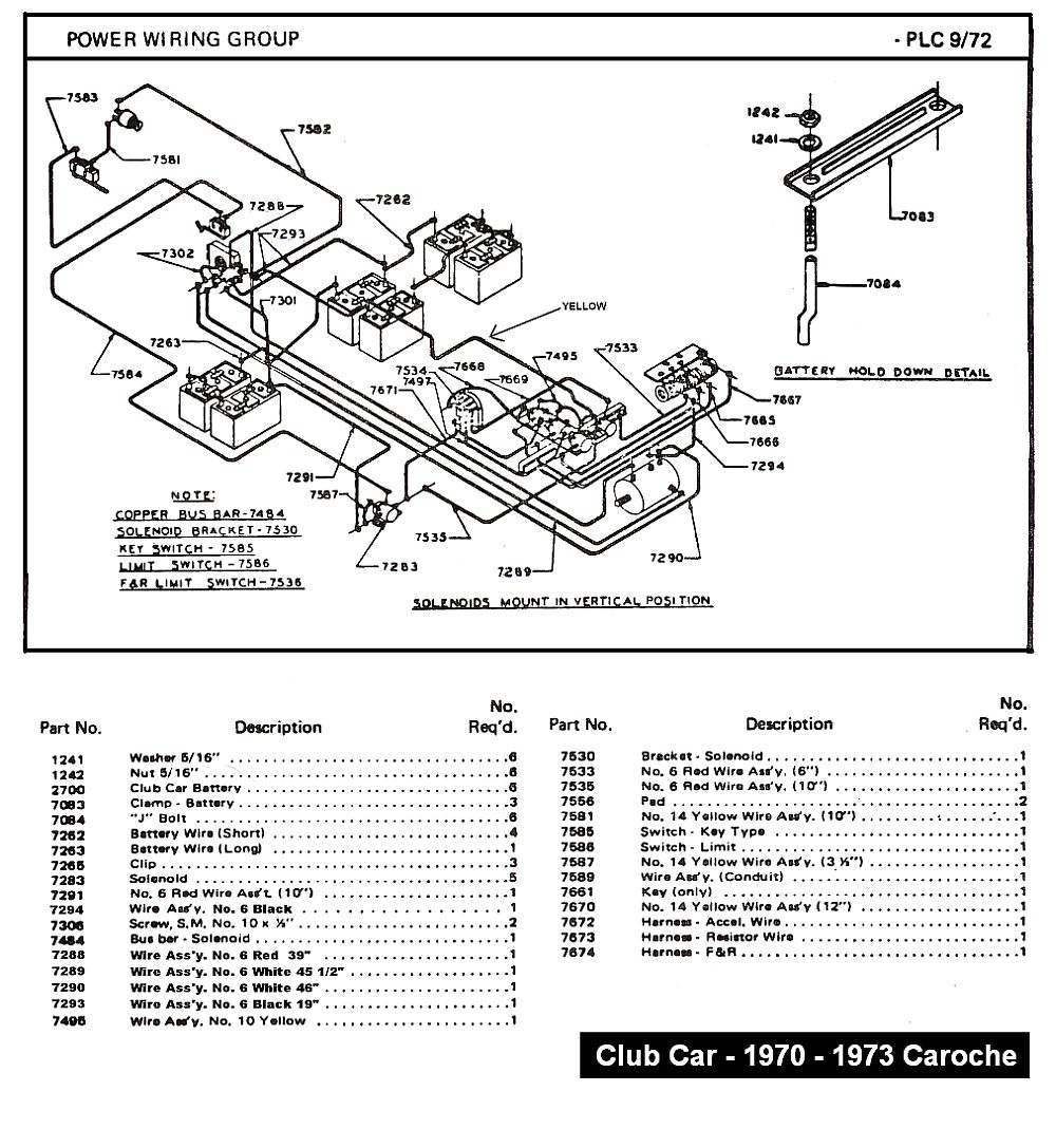 CC_70_73_Caroche vintagegolfcartparts com 98 club car wiring diagram at fashall.co