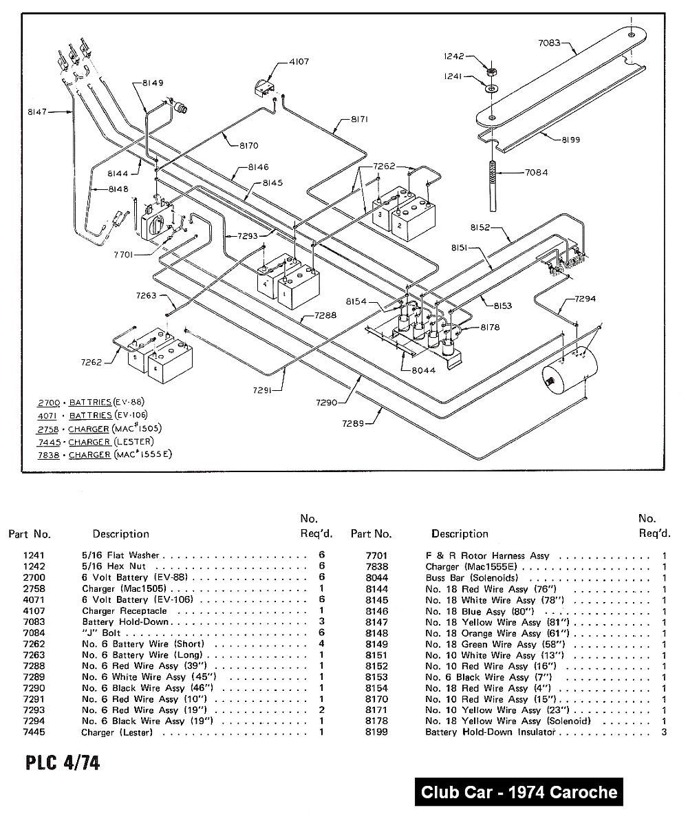 CC_74_Caroche vintagegolfcartparts com club car charger receptacle wiring diagram at bakdesigns.co