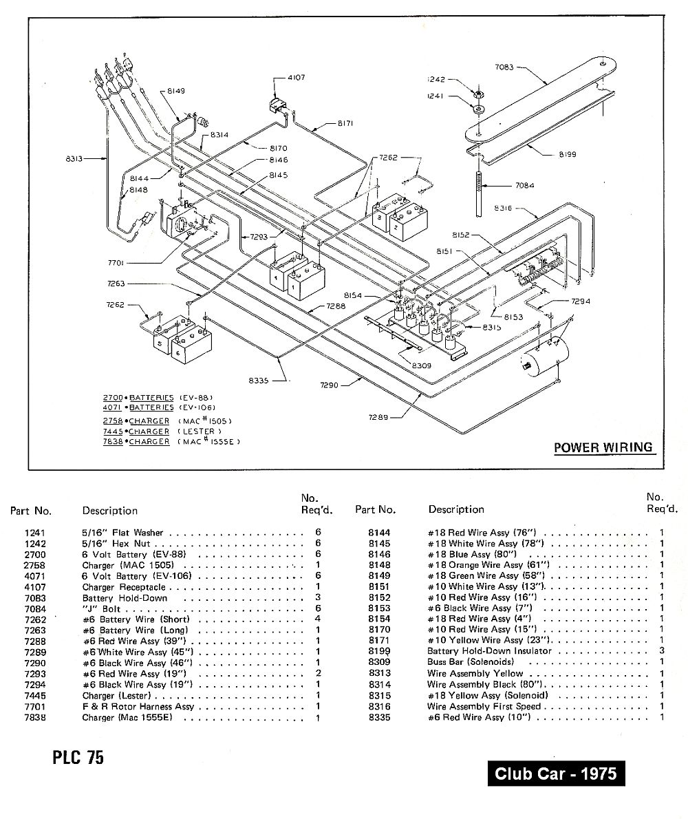 CC_75 yamaha golf cart wiring diagram 48 volt the wiring diagram zone golf cart battery wiring diagram at alyssarenee.co