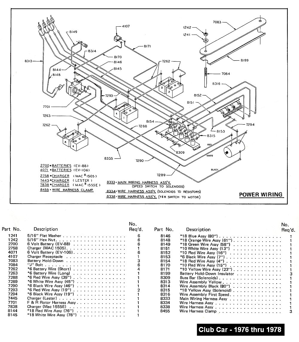 CC_76_78 electric club car wiring diagrams 36 volt club car golf cart wiring diagram at readyjetset.co