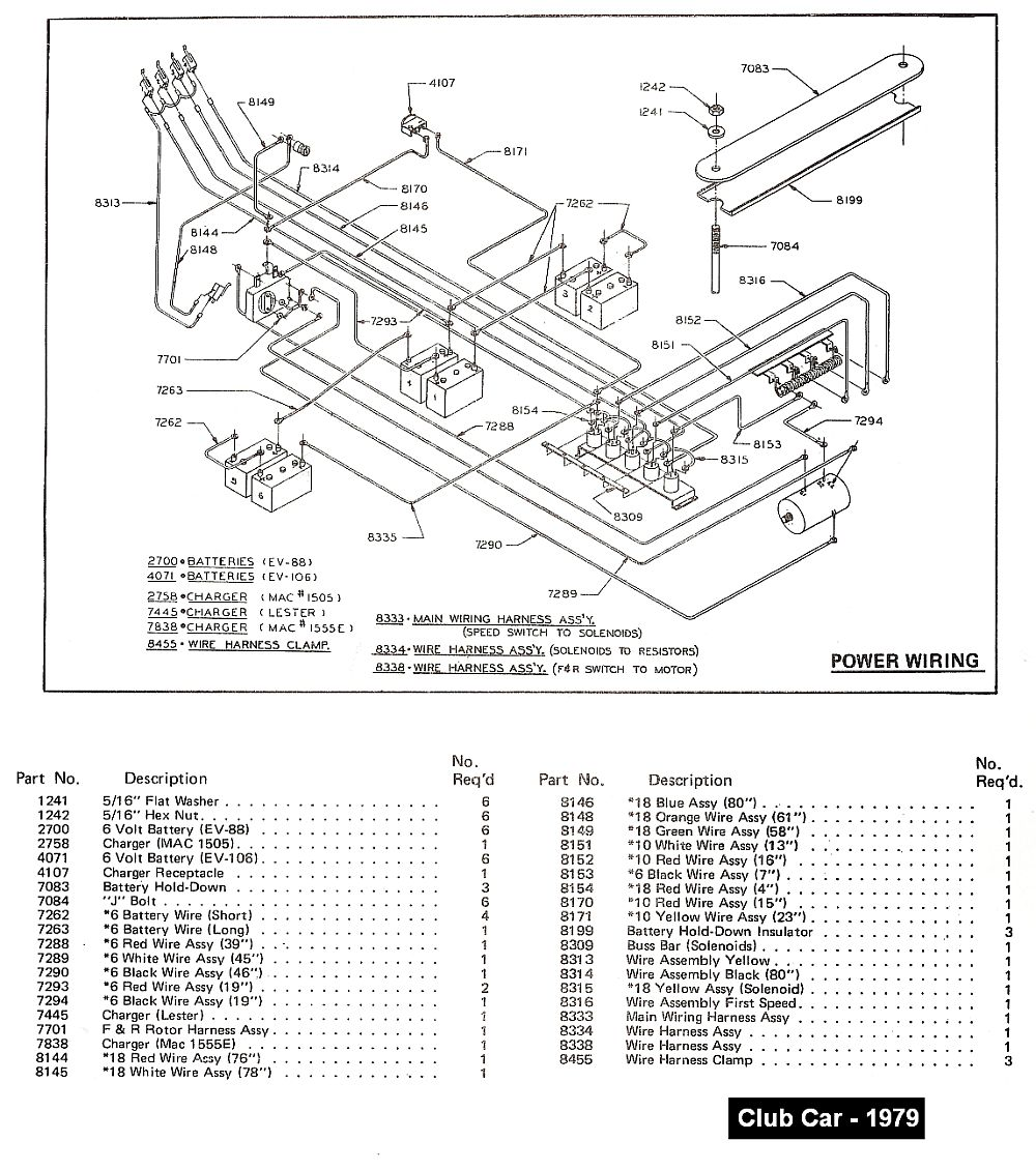 CC_79 1985 club car wiring diagram 1993 club car schematic diagram Club Car 48 Volt Battery Wiring Diagram at mr168.co