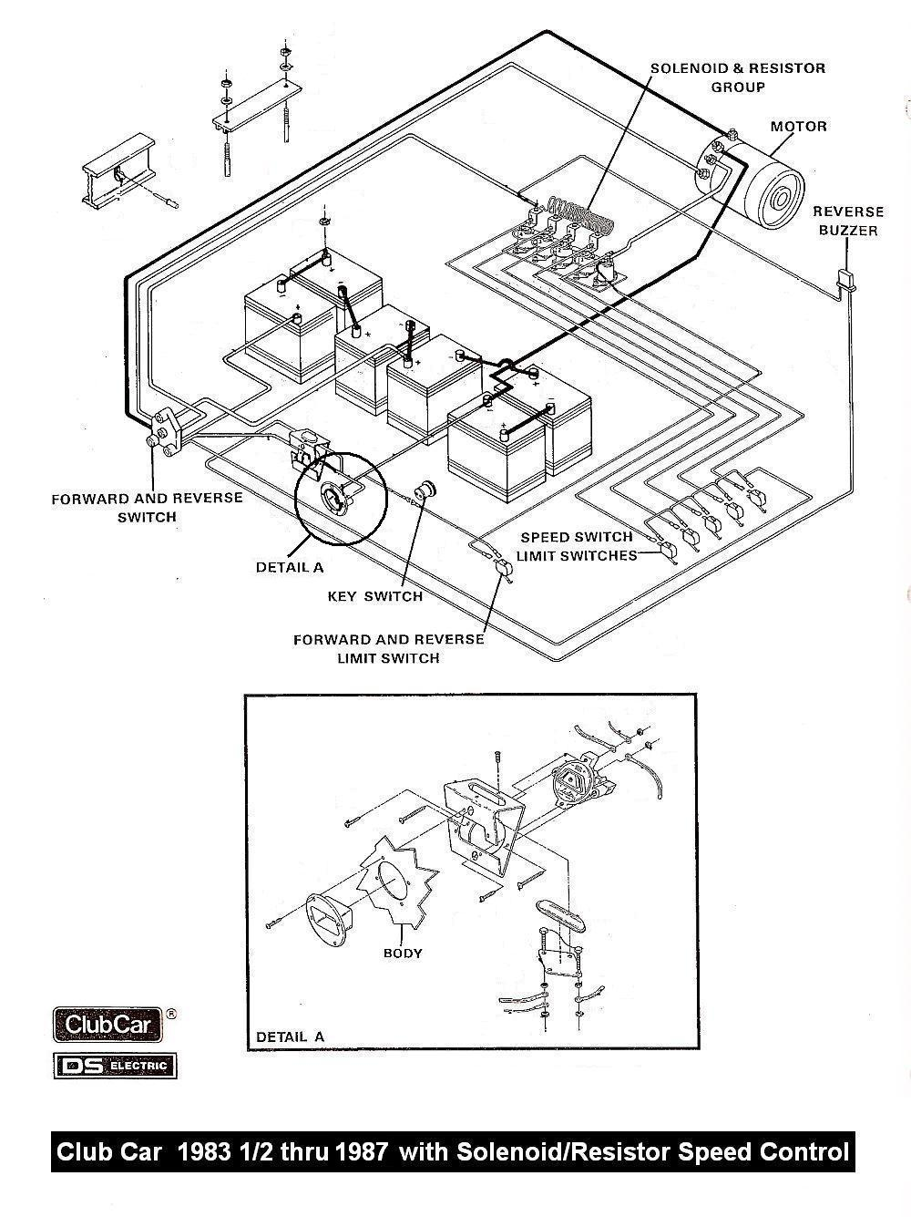 CC_83_87_solenoid_wiring vintagegolfcartparts com club car golf cart 36 volt battery wiring diagram at bayanpartner.co
