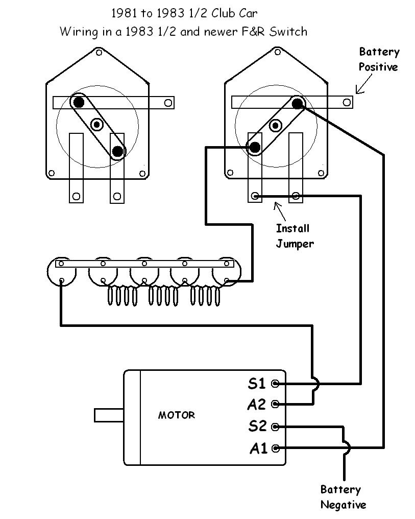 1982 Club Car Forward Reverse Switch Wiring Diagram - wiring diagrams