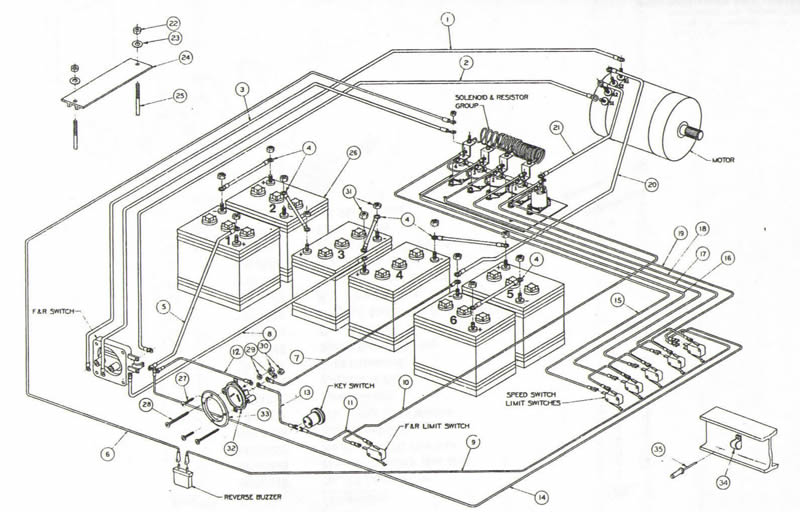 Vintagegolfcartparts: Club Cart Battery Wiring Diagram At Diziabc.com