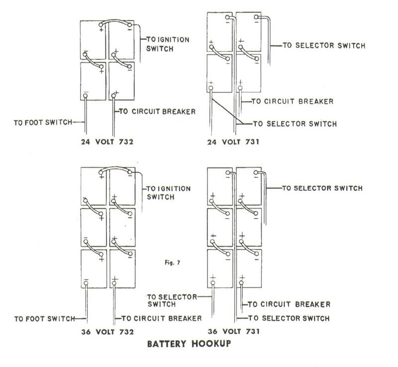 vintagegolfcartparts.com cushman golfster golf cart wiring diagram cushman 36 volt golf cart wiring diagram #6