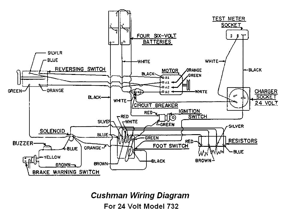 Cushman_Wiring_Diagram_24 36 volt taylor dunn wiring diagram wiring diagram simonand cushman 36 volt wiring diagram at eliteediting.co
