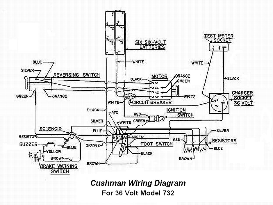 Cushman_Wiring_Diagram_36 wiring problem on my cushman yamaha 36 volt golf cart wiring diagram at highcare.asia