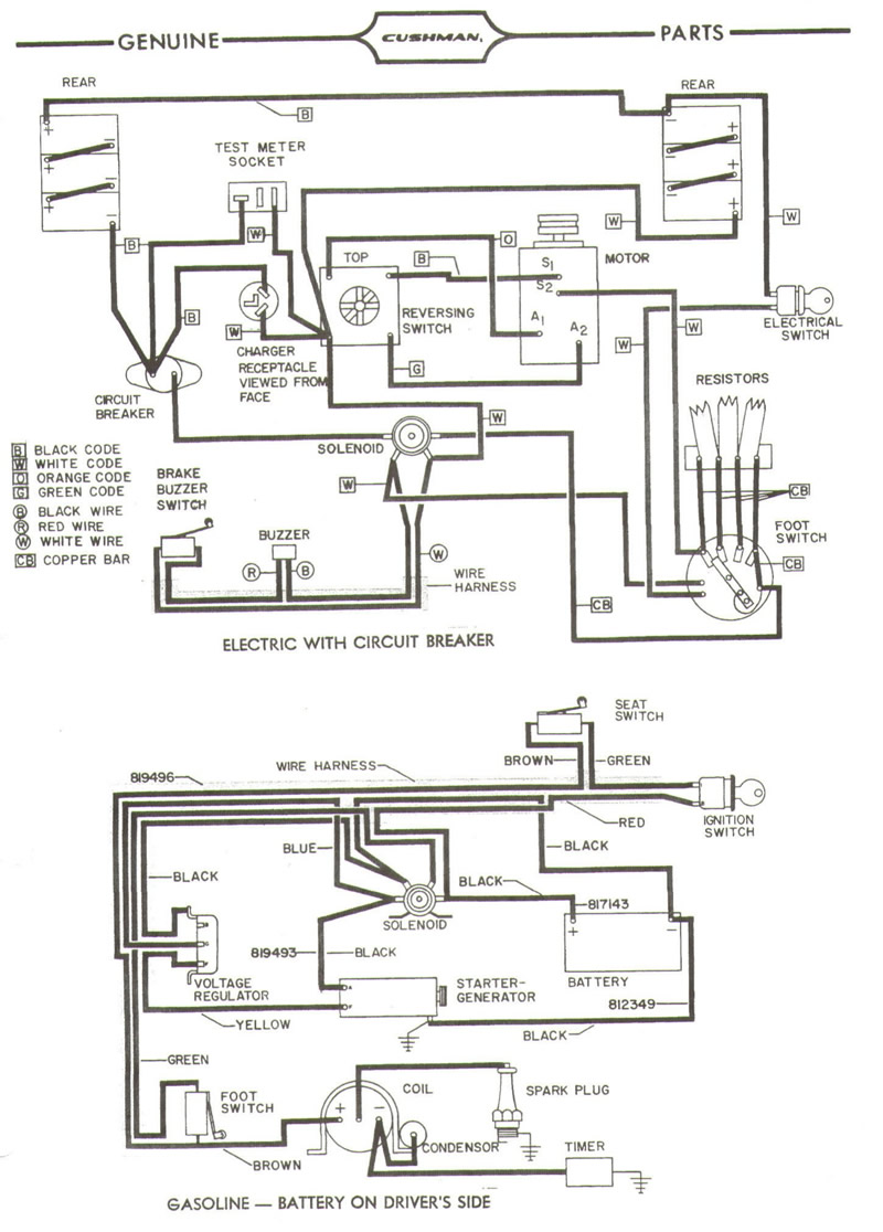 Cushman Gas Golf Cart Club Car Wiring Diagram 1980 4 Battery Free Picture Third Level Harley Davidson Engine