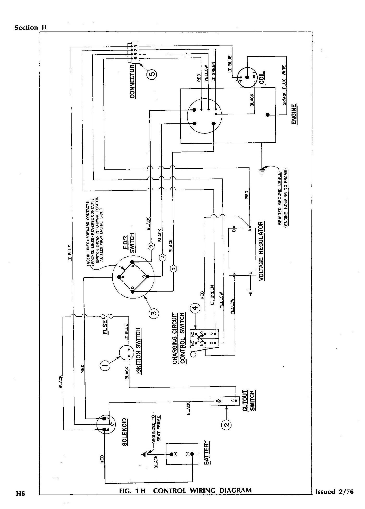 76E Z GO_Gas vintagegolfcartparts com ezgo gas wiring diagram at n-0.co