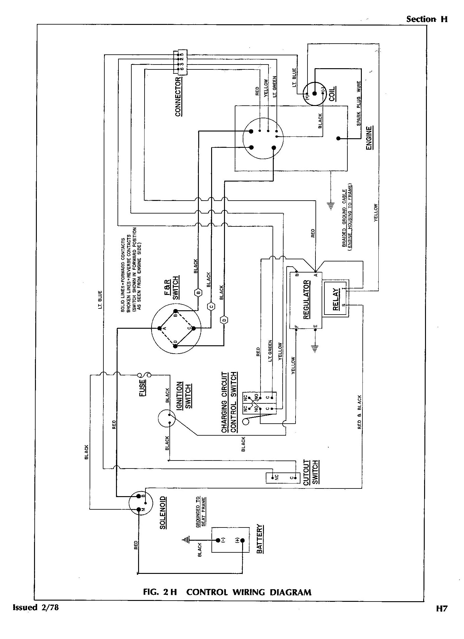 With A Golf Cart Gas Engine Ignition Wiring Diagram - 20.9 ...