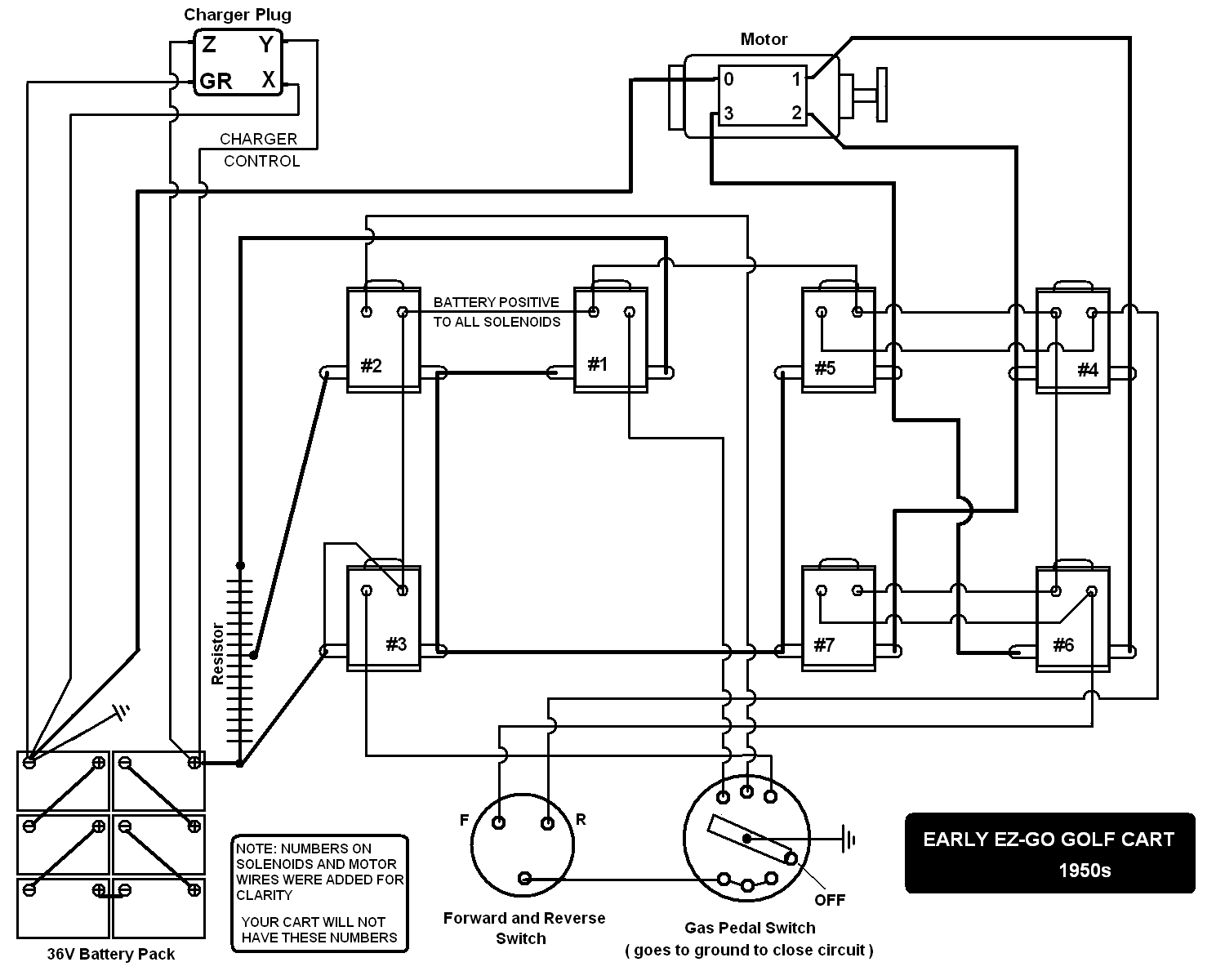 EZ Go Golf Cart Wiring Diagram on forward reverse switch wiring diagram