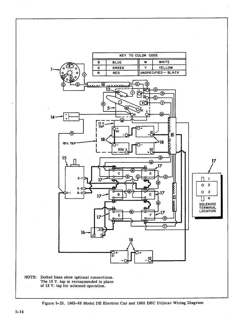 Ez Go Cart Wiring Diagram 1965 - Electrical Wiring Diagram •