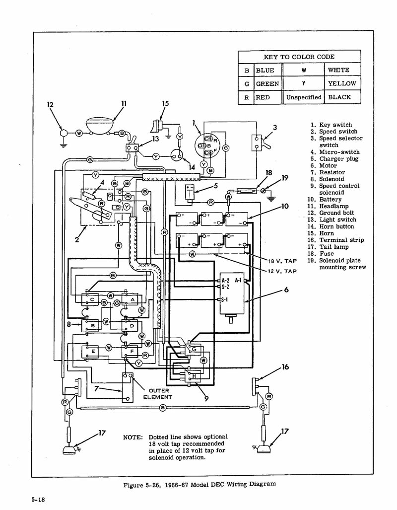 Vintage Golf Cart Wiring Diagram Diagrams Yamaha G9 A Solenoid Vintagegolfcartparts Com Electric Parts