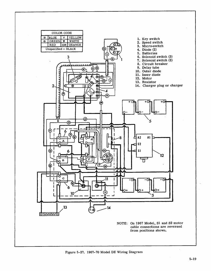 Yamaha Golf Cart Battery Wiring Diagram : Melex golf cart wiring diagram electric