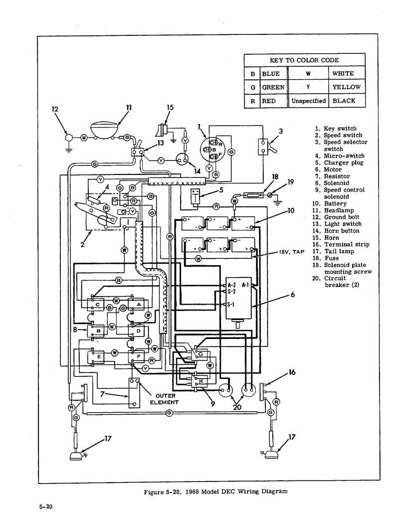 wiring diagram for a vintage golf with Harley Davidson Golf Cart Wiring Diagram on 88 Ezgo Wiring Diagram together with Ez Go Golf Carts 1994 Wiring Diagram additionally Harley Davidson Golf Cart Voltage Regulator Wiring Diagrams in addition Engine and jet drive as well Vintagegolfcartparts   gallery categories Club Car Club Car Wiring Diagrams media CC 83 87 solenoid wiring.