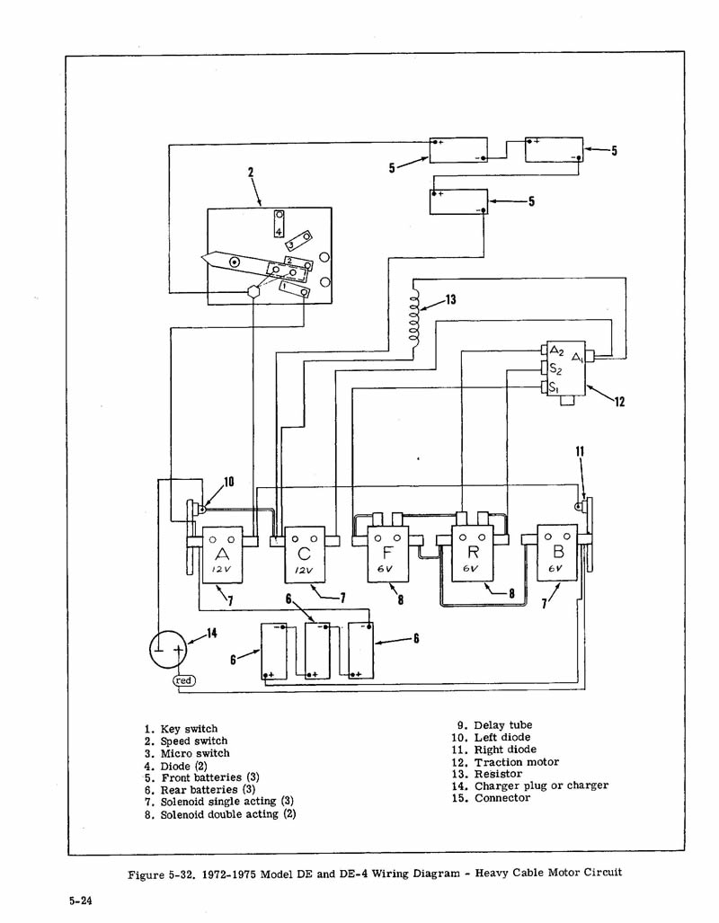 Three Wheeled Harley Golf Cart Wiring Diagram - Wire Diagram ... on
