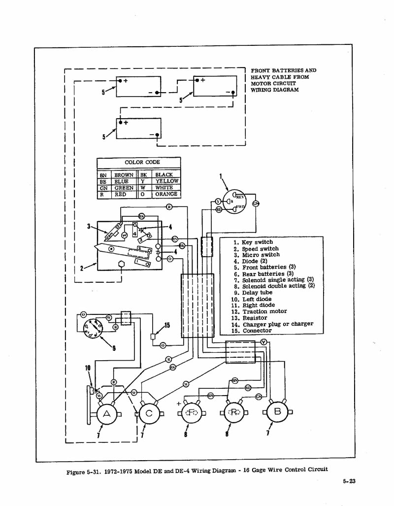 HD72_75DE&DE_4wiringdiagram Harley Davidson Wiring Diagram Manual Chager on