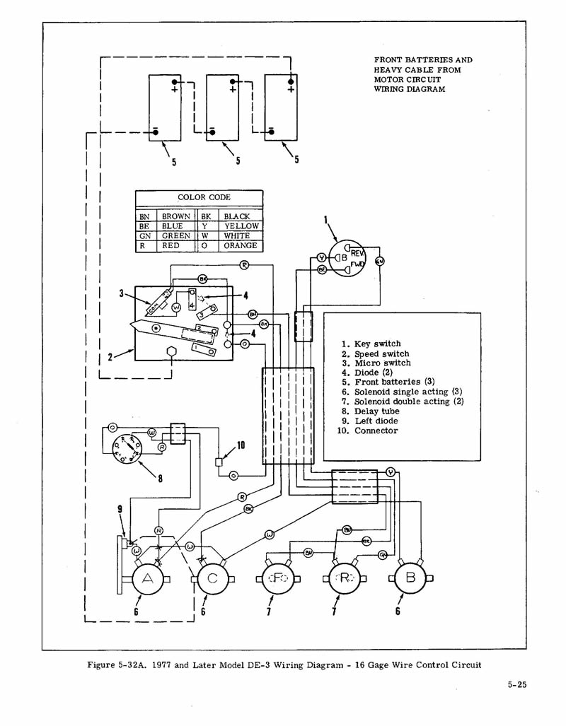 HD77 78DE_3wiringdiagram vintagegolfcartparts com 3-Way Switch Wiring Diagram for Switch To at gsmportal.co