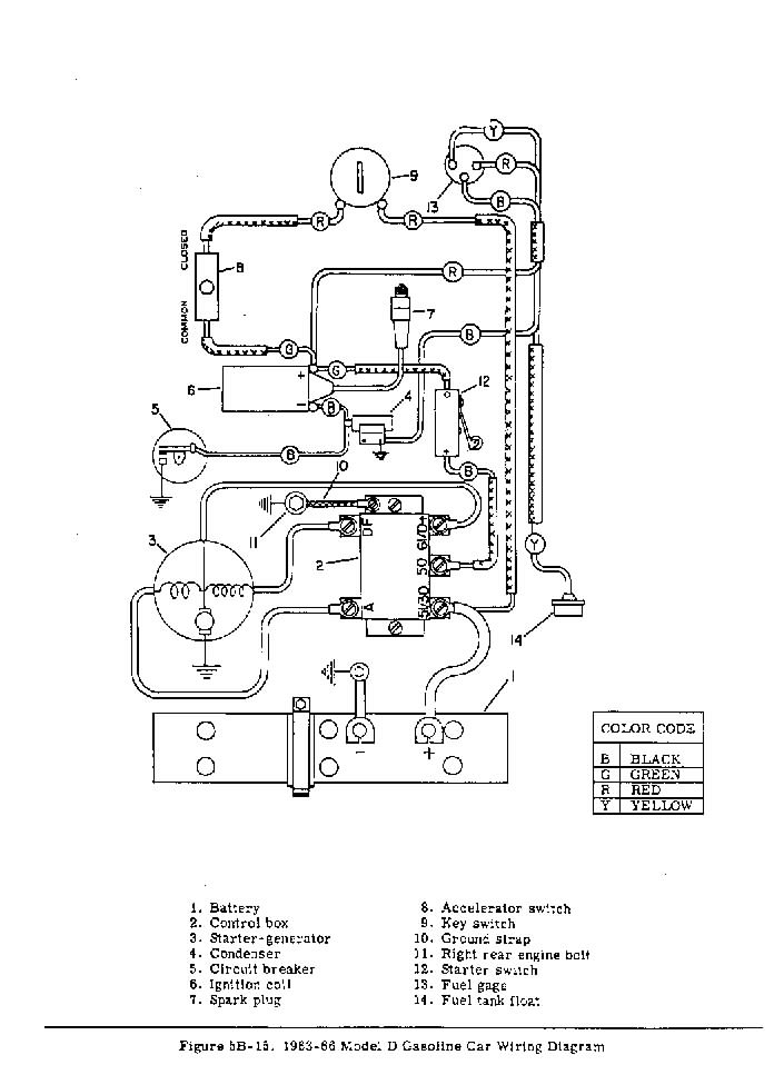 HG 1 vintagegolfcartparts com harley davidson gas golf cart wiring diagram at gsmportal.co