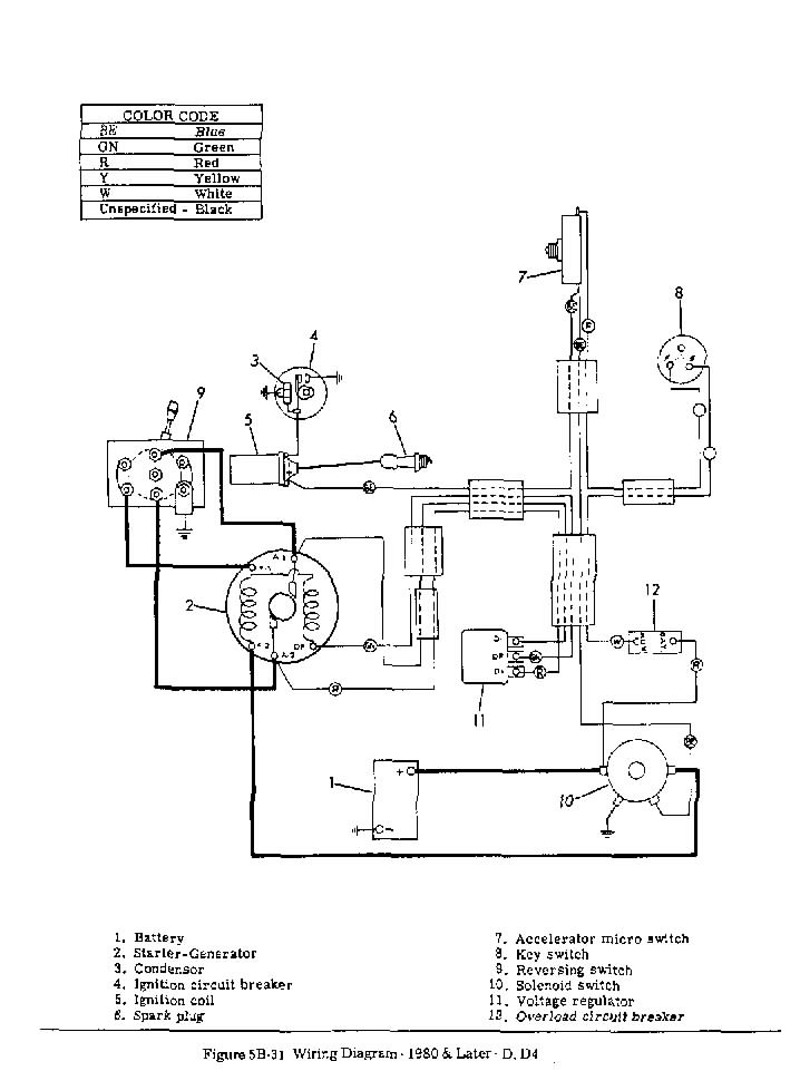 HG 10 vintagegolfcartparts com harley davidson gas golf cart wiring diagram at mifinder.co
