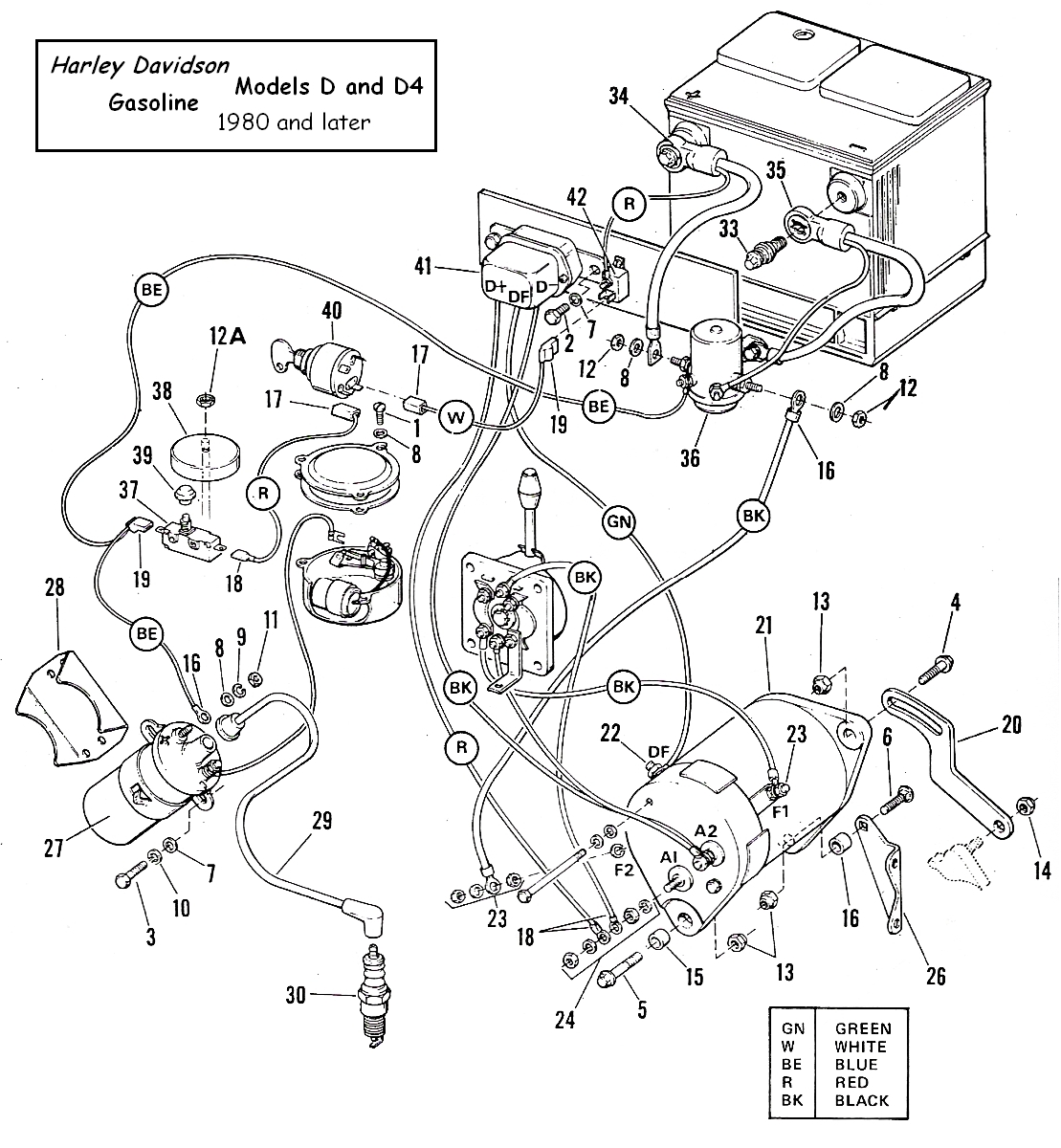 HG 101 vintagegolfcartparts com harley davidson gas golf cart wiring diagram at gsmportal.co