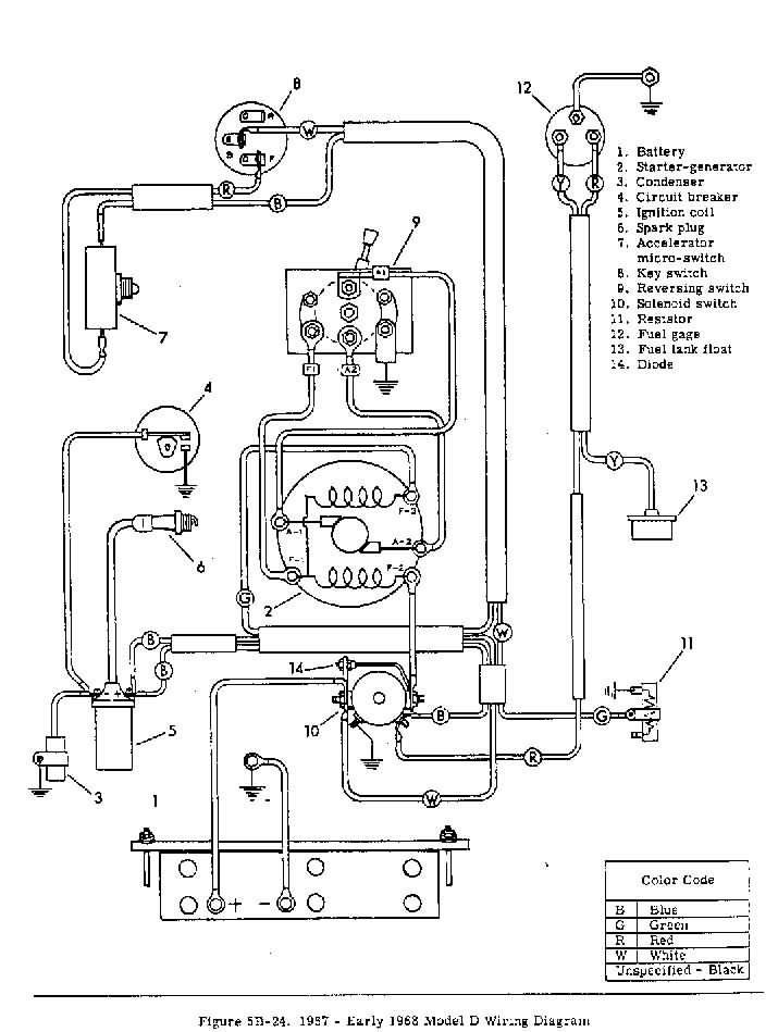 Yamaha G2 Golf Cart Wiring Diagram - Wiring Diagrams List on