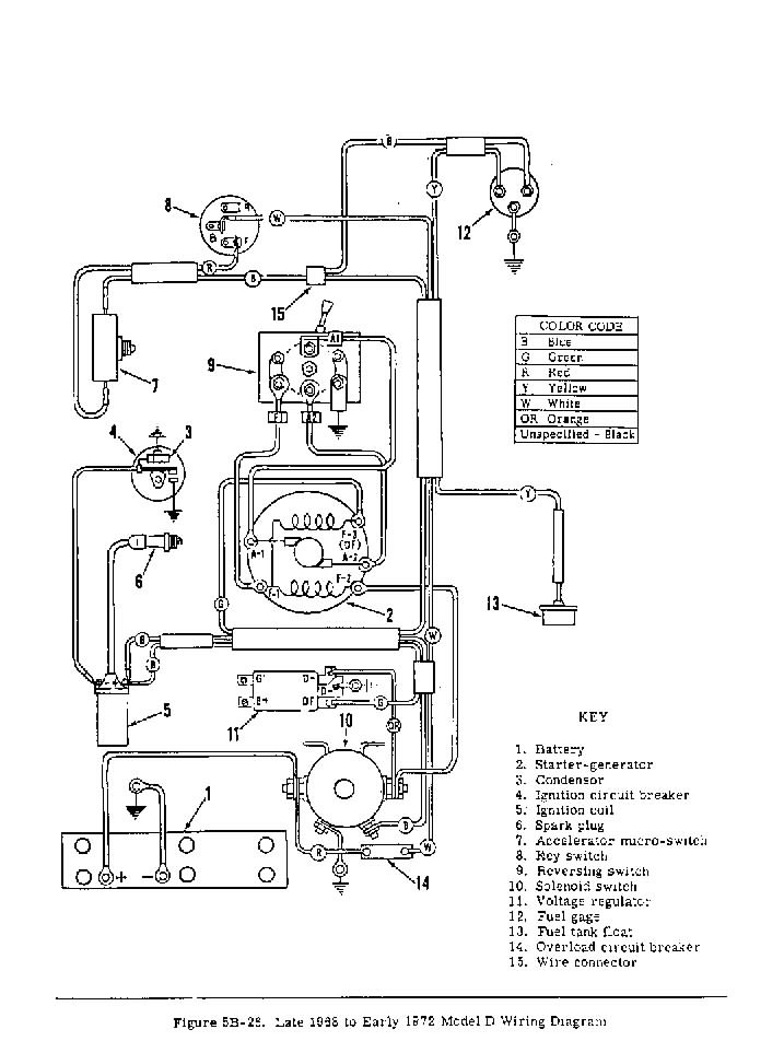 cushman golf carts gas powered  parts  wiring diagram images