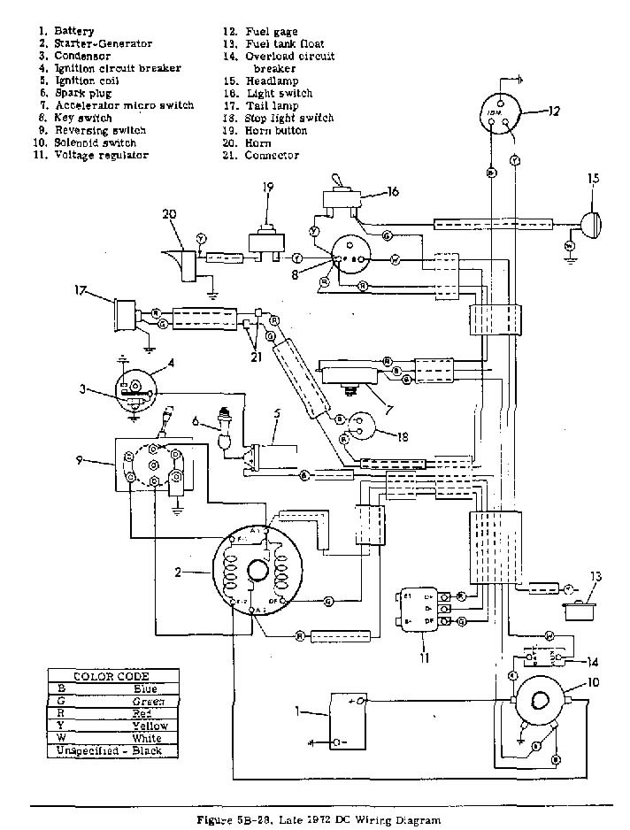 Wiring Diagram 1995 Yamaha Golf Cart