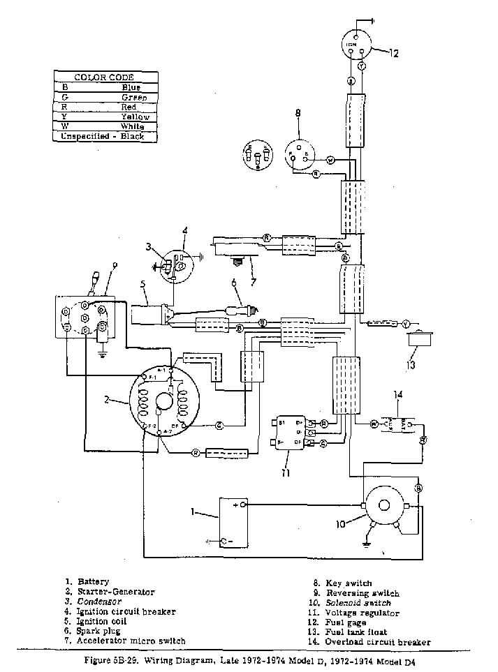 Harley Davidson Golf Cart Engine Diagram on gy6 engine with gas golf cart