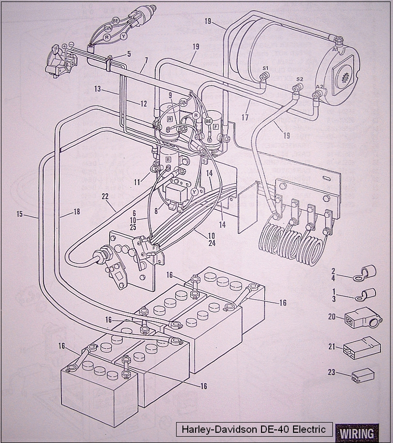 Harley davidson electric golf cart wiring diagram