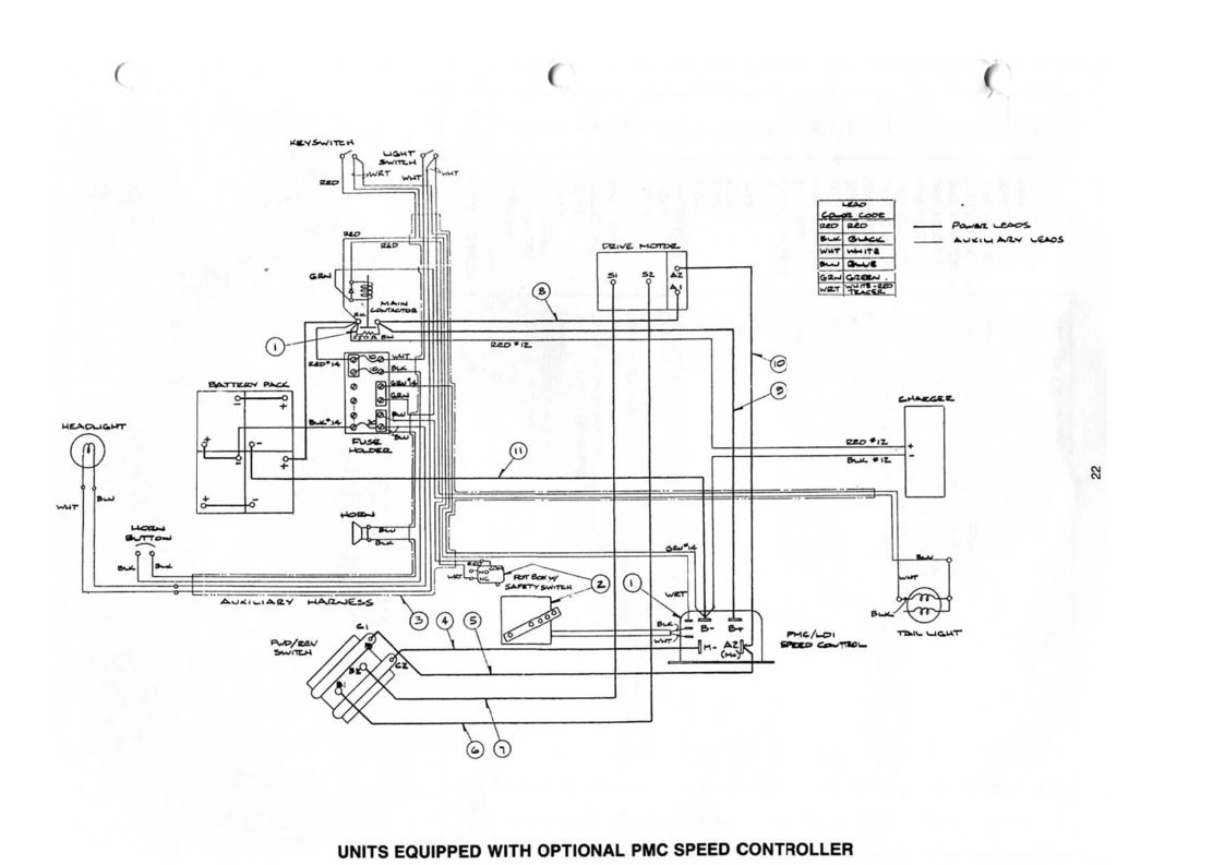 cart wiring diagram