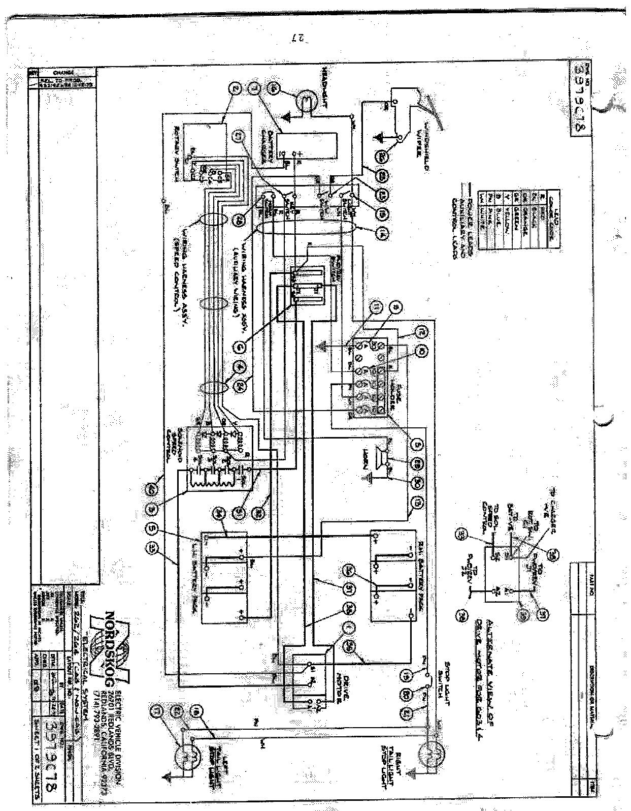 Vintage harley davidson golf cart wiring diagram