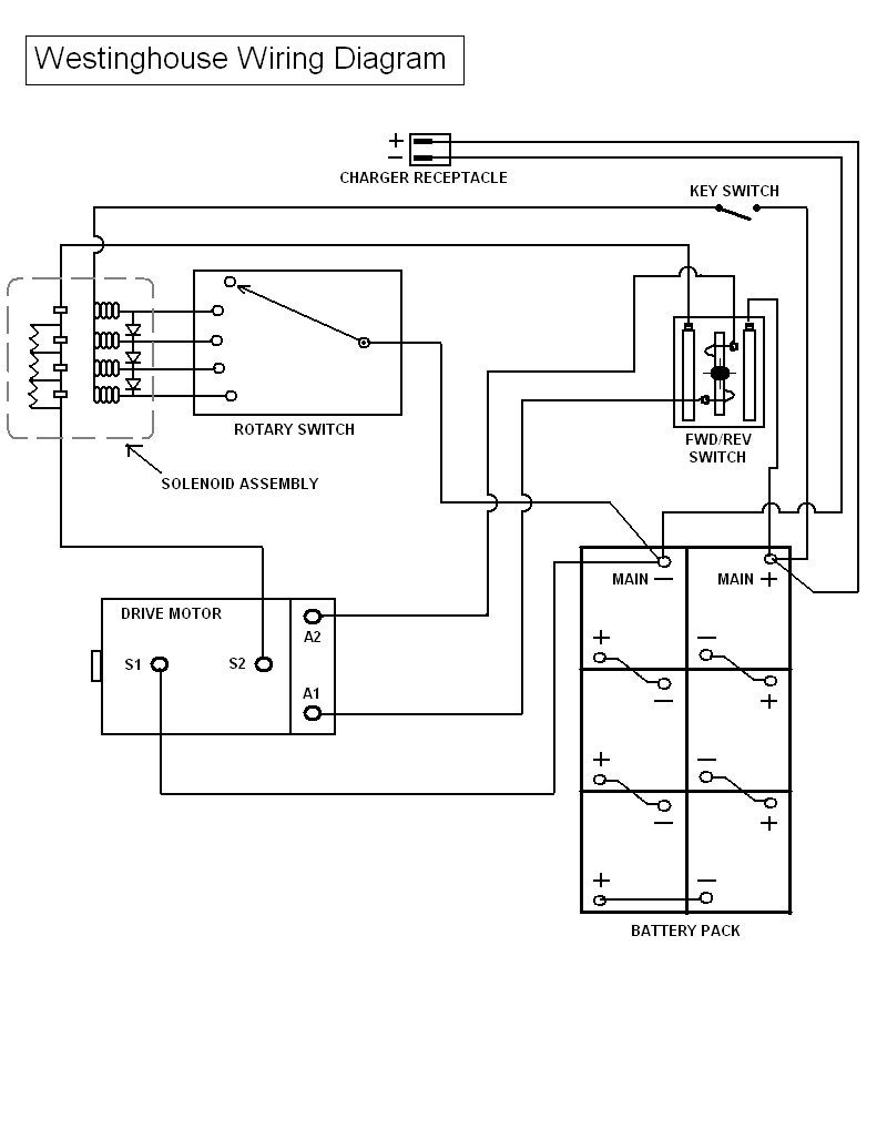 Wrg 9367 G16a Wiring Diagram