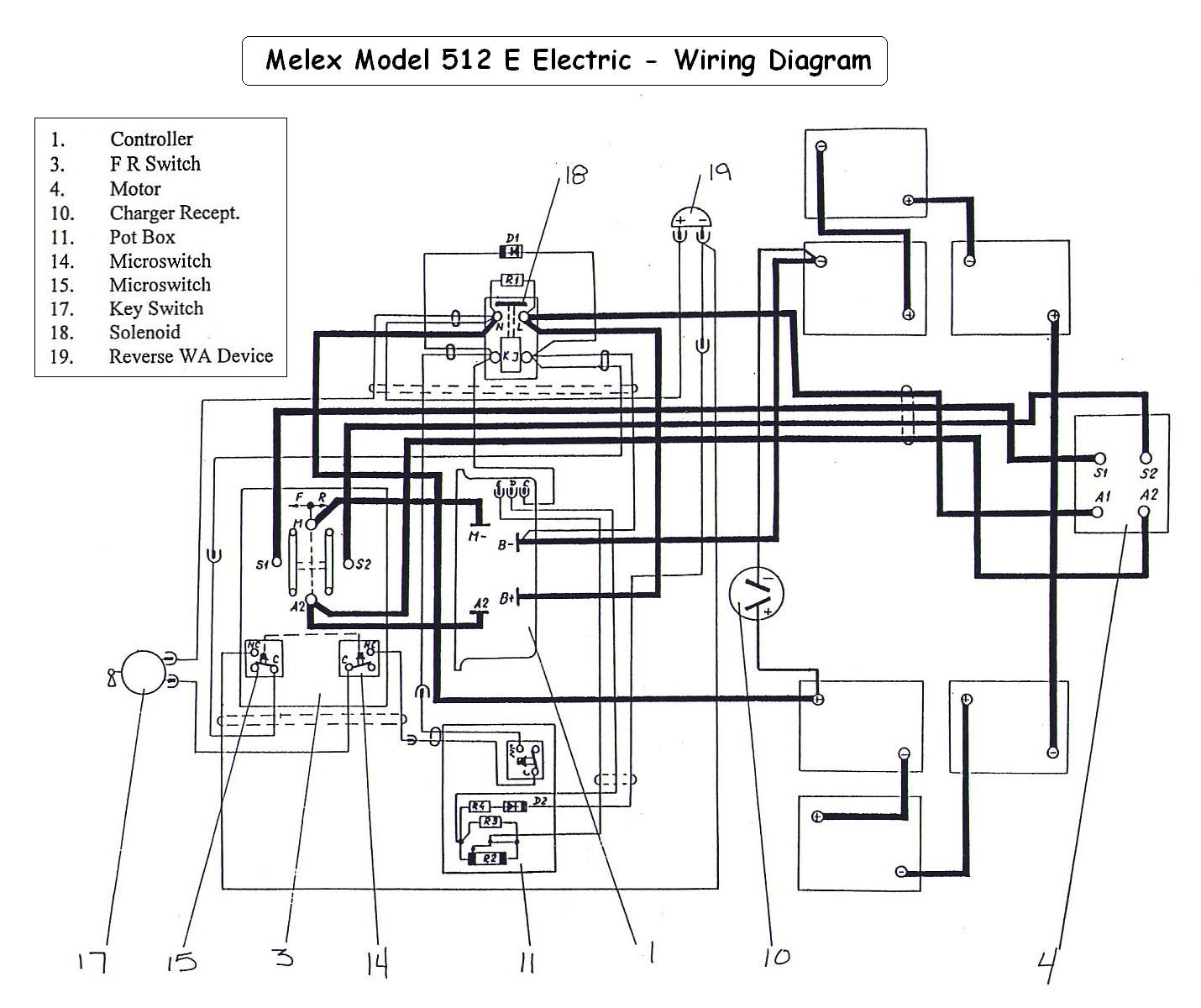 golf cart electric wiring diagram wiring diagram todaysvintagegolfcartparts com western electric golf cart wiring diagram golf cart electric wiring diagram