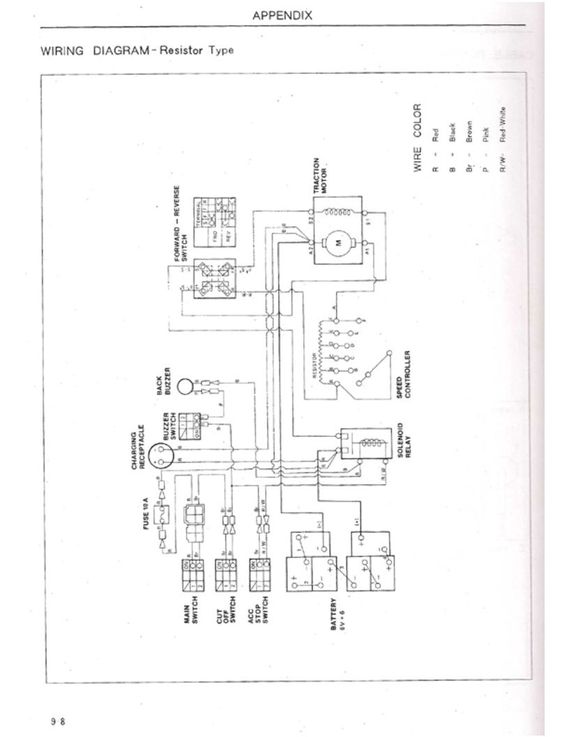 1992 ezgo golf cart parts diagrams ezgo motor diagram
