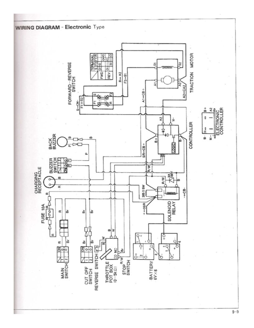 Hyundai Golf Cart Wiring D Diagrams Global Gas Diagram