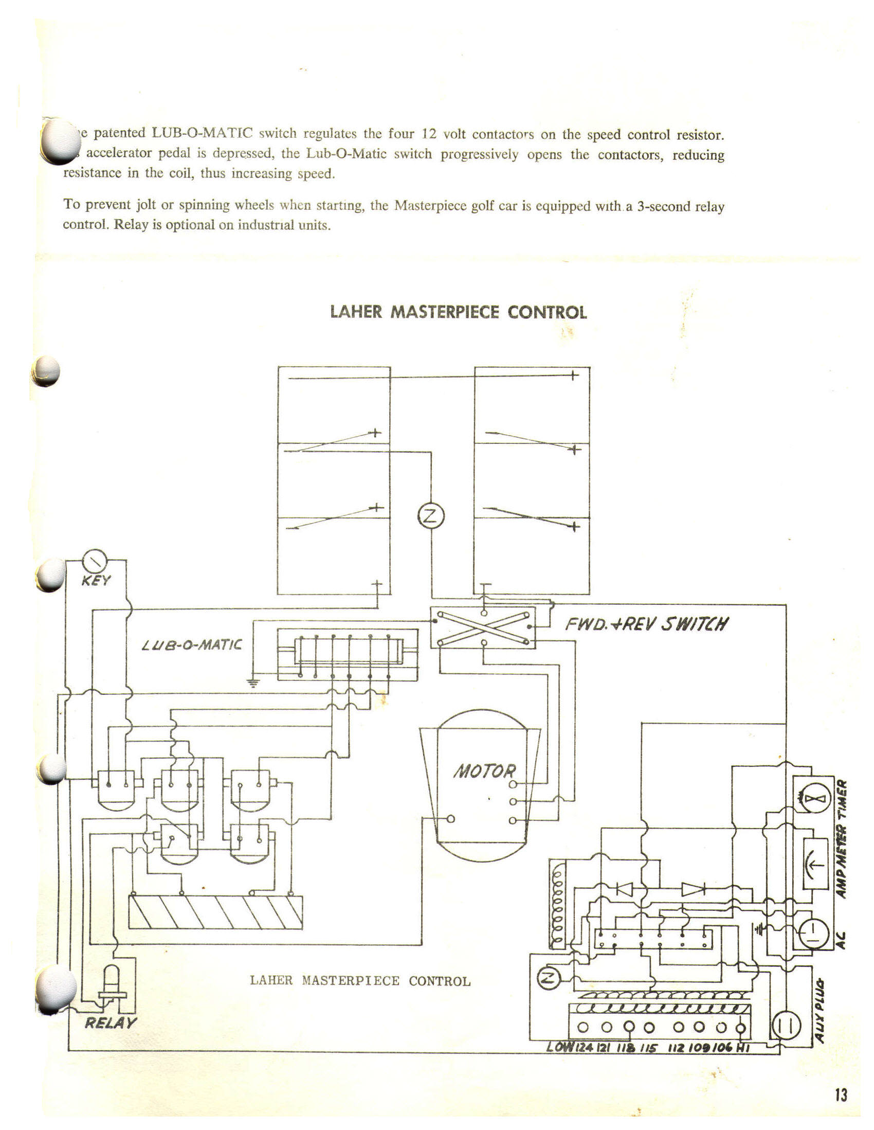 ... Melex Gas Golf Cart Wiring Diagram Amusing Melex 512 Wiring Diagram  Pictures Best Image