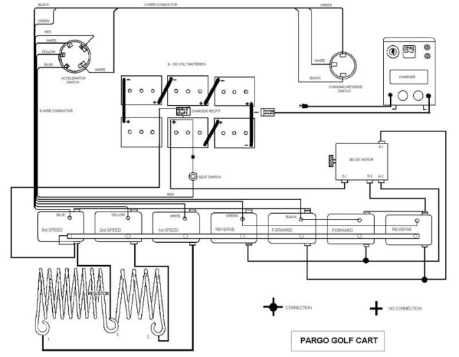 Ez Go Engine Diagram Ez Free Engine Image For User