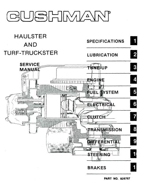 PU33-100 - Service Manual, Gas, '76-'94